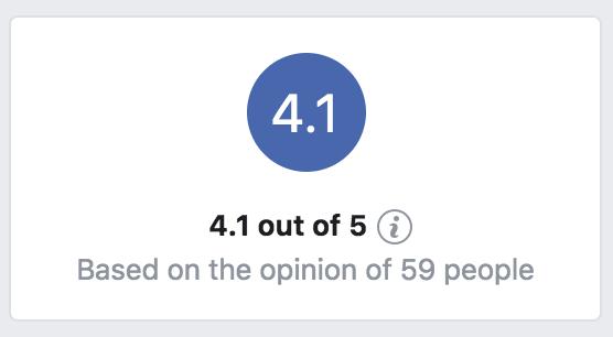 Facebook number ratings